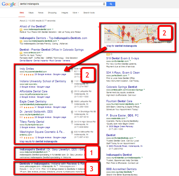Local SEO Systems