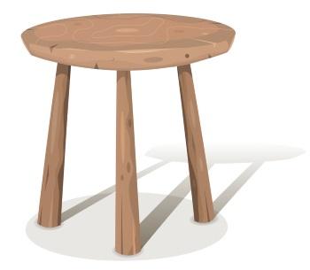 three legged stool - website, Google Plus and other Citation Websites